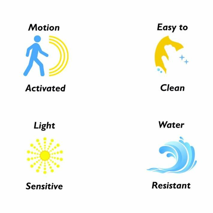 Smart Toilet Seat Motion Sensor Night Light