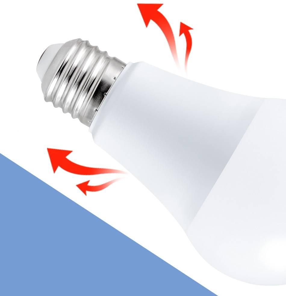 E27 RGB Smart Bulb with Remote Control